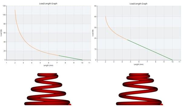 ressort de compression conique