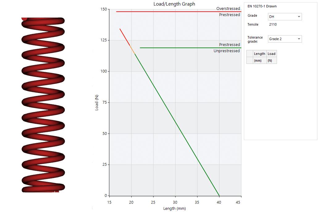 calculer la charge ressort de compression